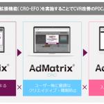 フルスピードのAdMatrix DSP、コンバージョン率最適化(CRO)機能を搭載