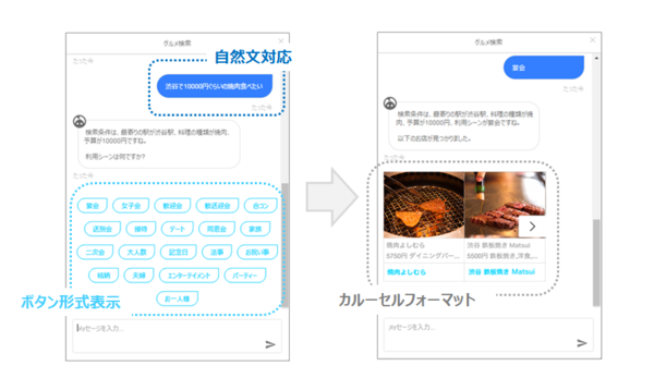 「Conversation Search」イメージ図