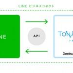 電通アイソバーとISID、LINE ビジネスコネクト向けサービス「TONARIWA」と 業務システムを連携したメッセージングソリューションの提供を開始