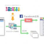 Kaizen Platform、Facebook広告とバナークリエイティブ 改善ソリューション「Kaizen Ad」を連携