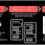 マイクロアドプラス、記事型LP制作CMS型ソリューションを提供するカタリベと提携