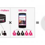 アドウェイズ・インタラクティブ、北米版アプリ事前予約サービス「PreLaunch.Me」のユーザー行動履歴を活用したターゲティング広告の配信を開始