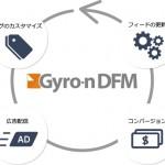 ユニヴァ・ペイキャストのGyro-n DFM、AI利用のレコメンド型ネイティブ広告「CANDY」に対応