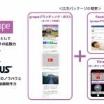 動画マーケティングのLOCUS、バイラルメディア「grape」における動画の企画制作で協業