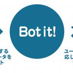 CyberZ、人工知能開発組織「AITEC」にてLINEに対応したチャットボット作成ツール「Bot it!」を提供開始