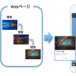 サイバーエージェントのLINEビジネスコネクト向け配信ツール「CA Link」、新機能「リターゲティングプッシュ」を追加