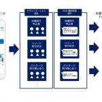 サイバーエージェントのチャットプラットフォーム「AI Messenger」、新機能「Custom Segment Push」を追加
