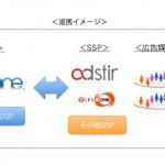 博報堂DYデジタルの「HDY PMP_」、ユナイテッドのSSP「AdStir」とプライベート・マーケット・プレイス(PMP)での取り組みを開始