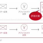 ジーニーのMAツール「MAJIN」、アトリビューション機能を追加