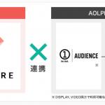TREASURE DMP、AOLプラットフォームズ・ジャパンのDSPおよびアドネットワークと連携