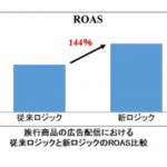 KCCSの「KANADE DSP」、ROASの自動最適化機能を強化