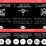 オプト、広告効果測定ツール「ADPLAN」をフルリニューアル