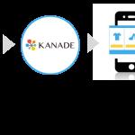 KCCSの「KANADE DSP」、スマホアプリ向けリエンゲージメント広告を開始