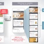 サイバーエージェントの「Ameba」、業種特化型の動画広告フォーマット「AVA Style」の販売開始