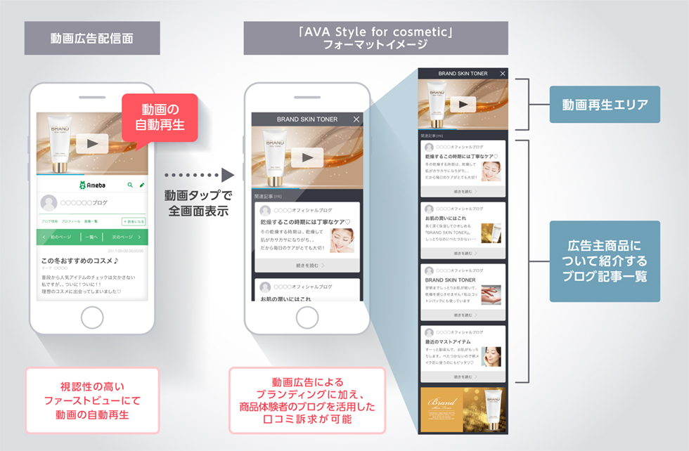 「AVA Style for cosmetic」 掲載イメージ