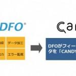 コマースリンクのDFO、スリーアイズ「CANDY」のデータ作成を開始