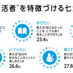 博報堂ら4社、「動画生活者実態調査」を実施