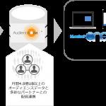 DACとP1、DSP「MarketOne」にて「日経オーディエンスターゲティング」の提供を開始
