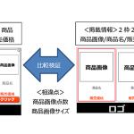 ソネット・メディア・ネットワークスの「Logicad ダイナミッククリエイティブ」、アパレル広告におけるクリエイティブの効果検証