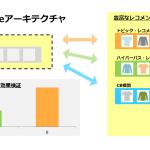 シルバーエッグ・テクノロジー、AIマーケティング・プラットフォーム「Aigent7」をリリース
