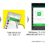 東急エージェンシー、中吊り広告とLINE Beaconを組み合わせた広告の実証実験開始