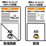 サイバーエージェントの動画アドネットワーク「LODEO」、ブランドセーフティを強化