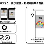 サイバーエージェントの動画アドネットワーク「LODEO」、パブリッシャー向けSDKをアップデート