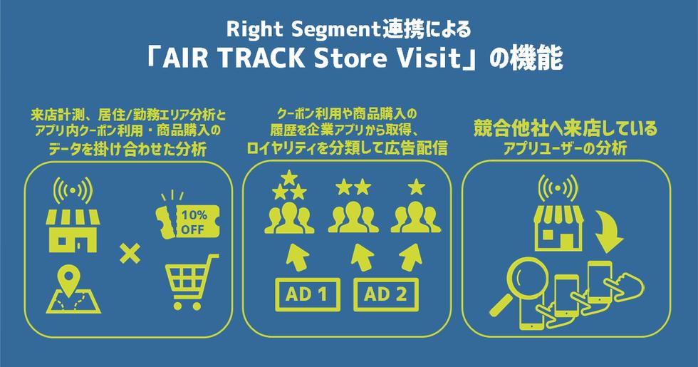 AIR TRACK Store Visit