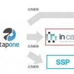 アキナジスタの「TAP ONE」、オルトプラスのSSP「in-cad」と連携開始