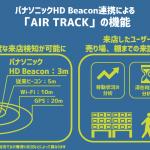 サイバーエージェントの「AIR TRACK」、高精度な来店検知が可能なスマホ向け広告配信システムを実現