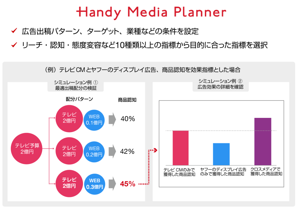 Handy Media Planner