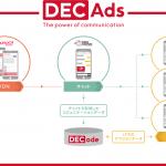 トランスコスモス、チャット広告メニュー「DECAds」にYahoo!ディスプレイアドネットワーク(YDN)を追加