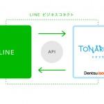 電通アイソバー、LINEによるチャットボットサービスの提供を開始