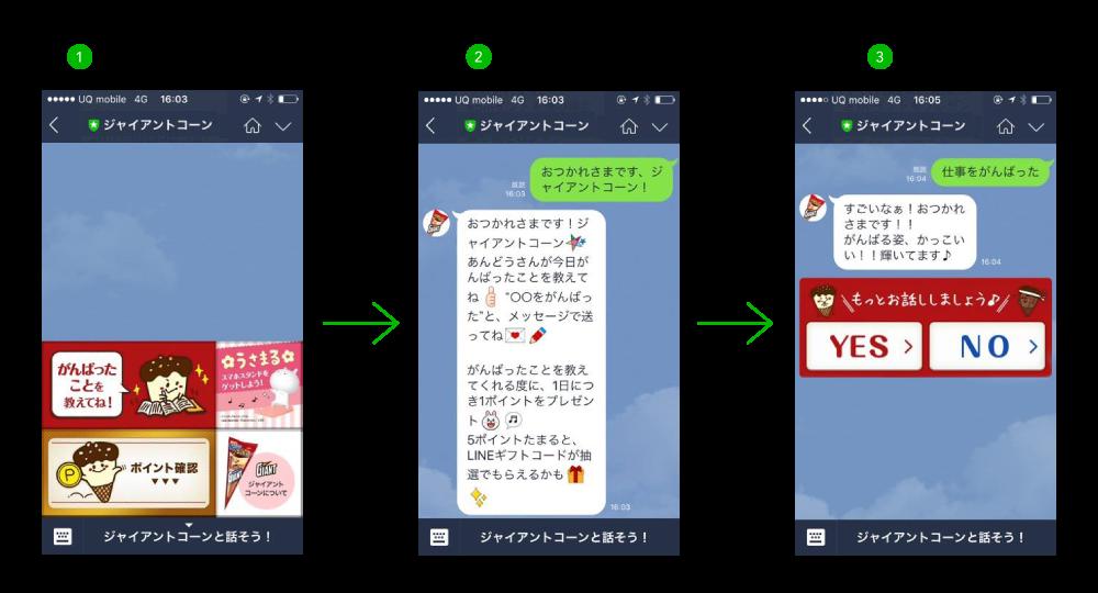 電通アイソバー LINE