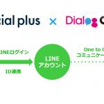 ソーシャルPLUS、DACの「DialogOne」と連携開始