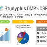 スタディプラス、「Studyplus DMP」「Studyplus DSP」の提供を開始