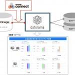 インテージ、「INTAGE connect」経由でインテージデータがDatoramaと接続開始