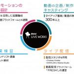 サイバーエージェント、ライブ動画マーケティングに特化した専門組織「FRESH! LIVE WORKS」を新設
