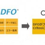 コマースリンクのDFO、Criteoの新仕様「Criteo Performance Product Feed」に対応