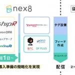 ファンコミュニケーションズの「nex8」、ショッピングカートASP「aishipR」とシステム連携