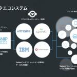 Twitter Japan、ツイートデータのビジネス活用情報を公開