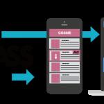マイクロアドの「MicroAd COMPASS」、ネイティブ広告の対応開始