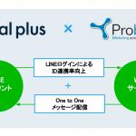 フィードフォースのソーシャルPLUS、ブレインパッドのProbanceと連携開始