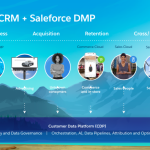 Krux、 「Salesforce DMP」に名称を変更