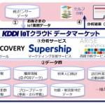 KDDI、IoTデータを利用した「KDDI IoTクラウド ~データマーケット~」の提供開始