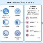DNP、LINEを活用したチャットボットサービスの提供開始
