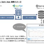 オプトのアプリデータマネジメントツール「Spin App」、「AppsFlyer」の公式パートナー