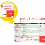 ChatWork、「ダイレクトチャットコンバージョン広告」の提供開始