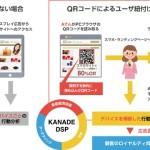 KCCS、QRコードを利用したクロスデバイスのユーザ紐付け技術で特許を取得 ー「KANADE DSP」での広告配信で応用ー