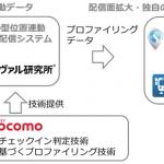「駅すぱあと」、ジオロジックの位置情報アドネットワーク「GeoLogic Ad」と接続をし新商品「Adgram」提供開始